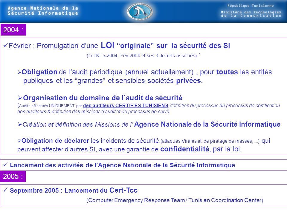 (Loi N° 5-2004, Fév 2004 et ses 3 décrets associés) :