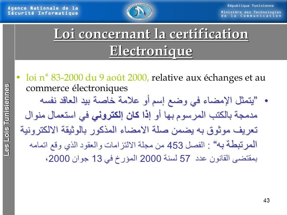 Loi concernant la certification Electronique