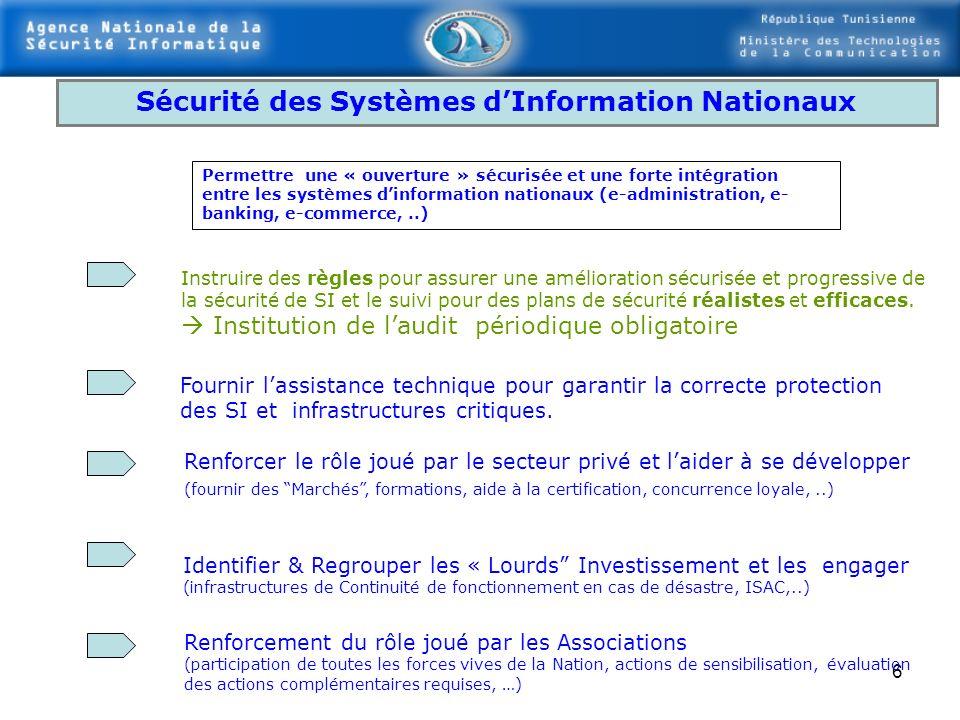Sécurité des Systèmes d'Information Nationaux