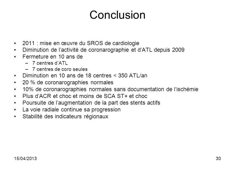Conclusion 2011 : mise en œuvre du SROS de cardiologie