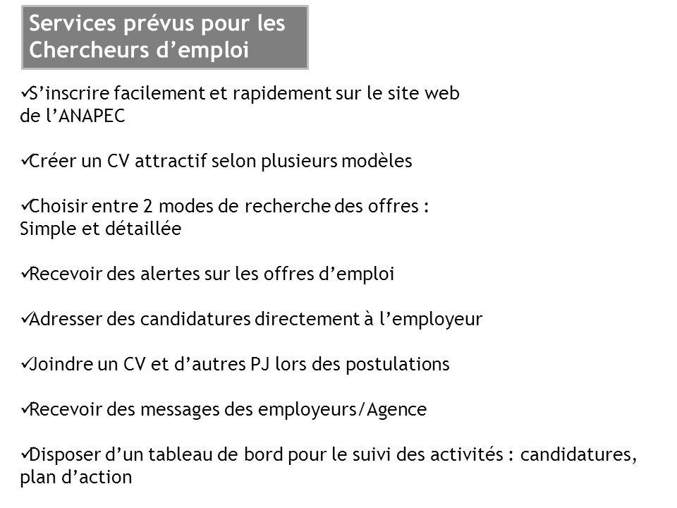 Services prévus pour les Chercheurs d'emploi