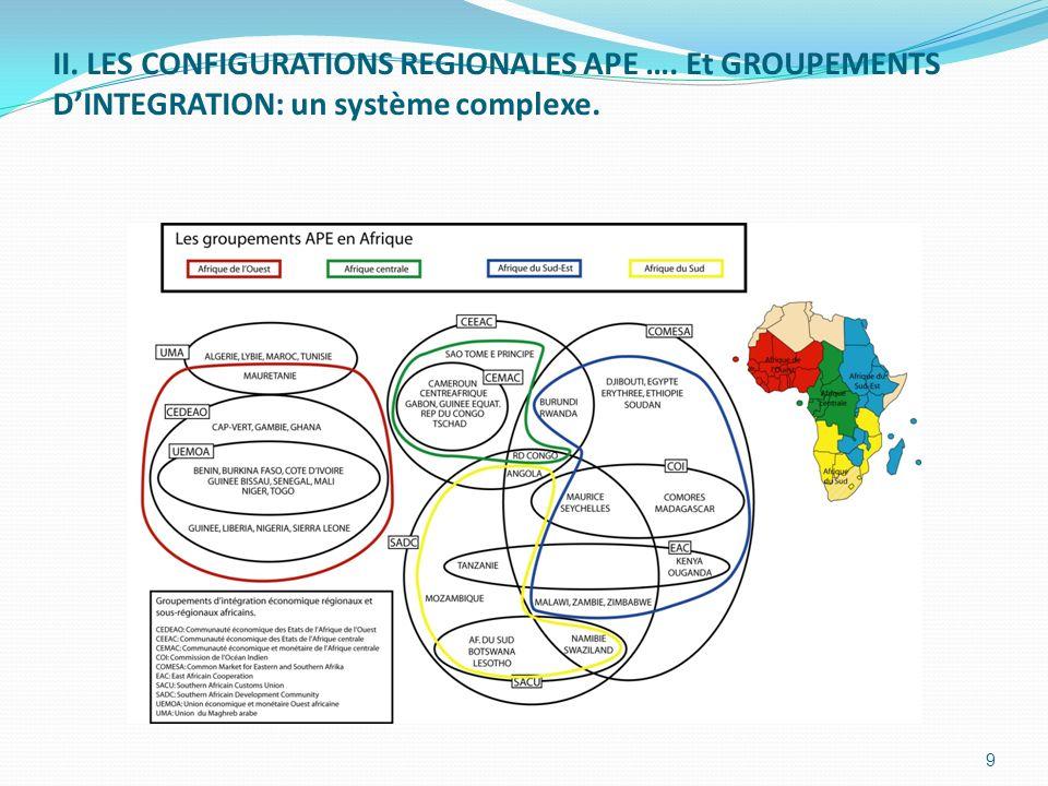 II. LES CONFIGURATIONS REGIONALES APE …