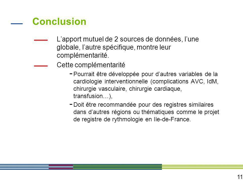 ConclusionL'apport mutuel de 2 sources de données, l'une globale, l'autre spécifique, montre leur complémentarité.