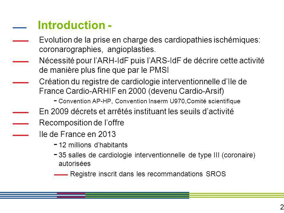 Introduction - Evolution de la prise en charge des cardiopathies ischémiques: coronarographies, angioplasties.