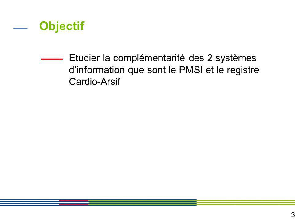 ObjectifEtudier la complémentarité des 2 systèmes d'information que sont le PMSI et le registre Cardio-Arsif.