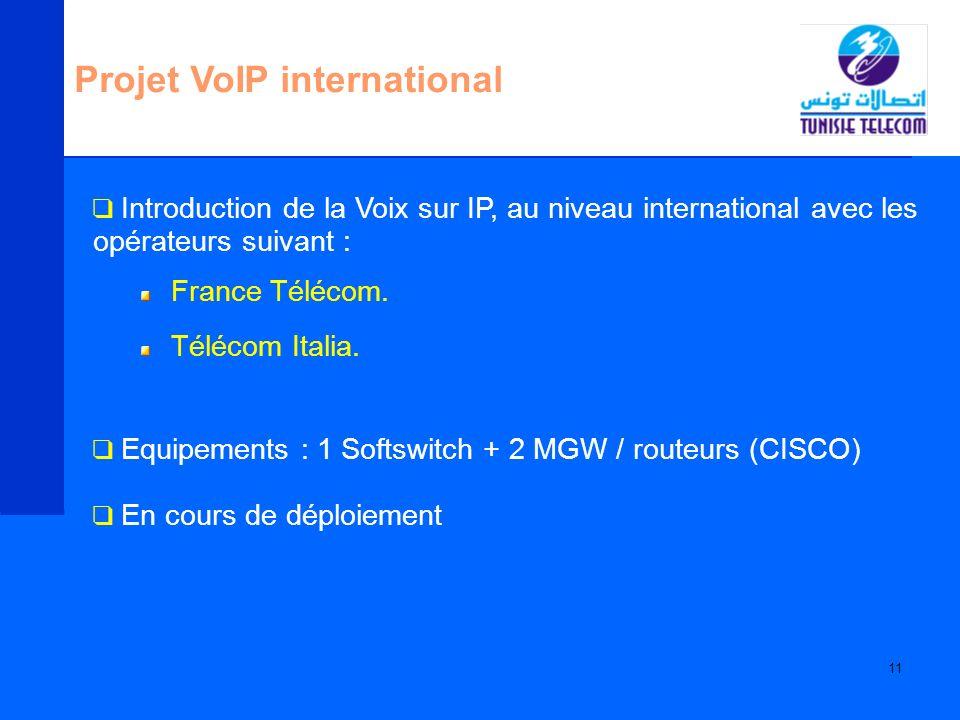 Projet VoIP international