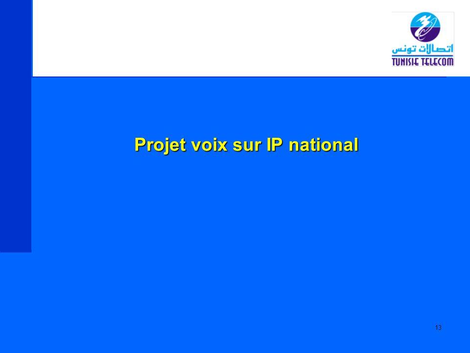 Projet voix sur IP national