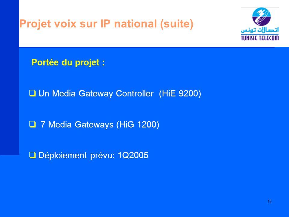 Projet voix sur IP national (suite)