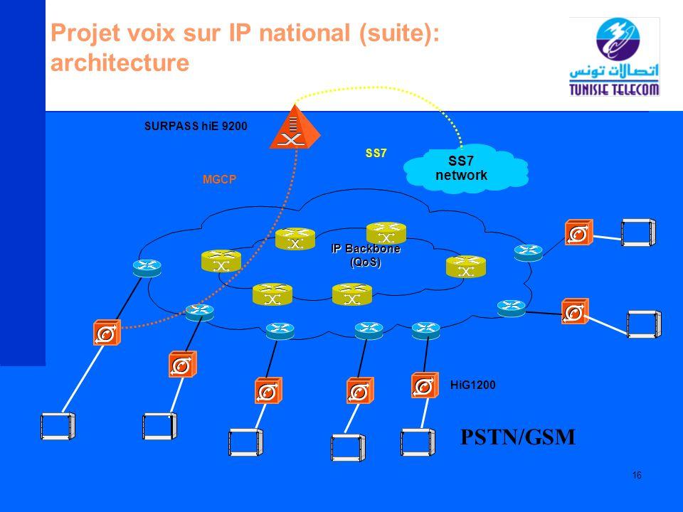 Projet voix sur IP national (suite): architecture