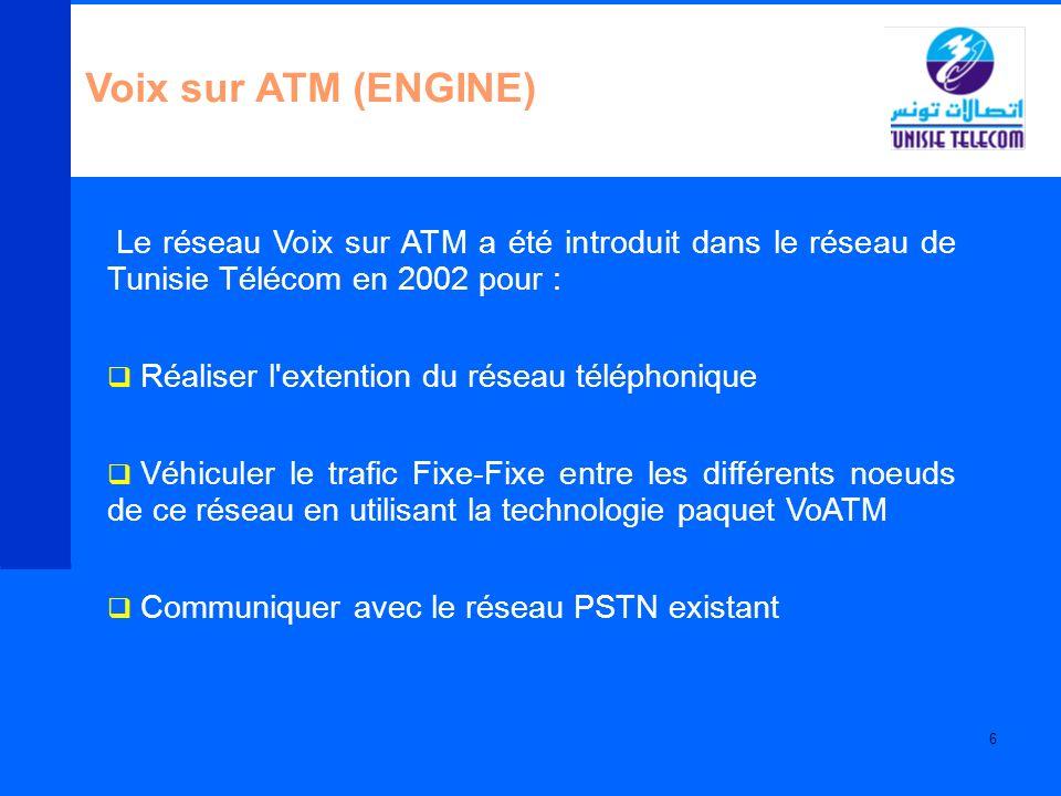 Voix sur ATM (ENGINE) Réaliser l extention du réseau téléphonique