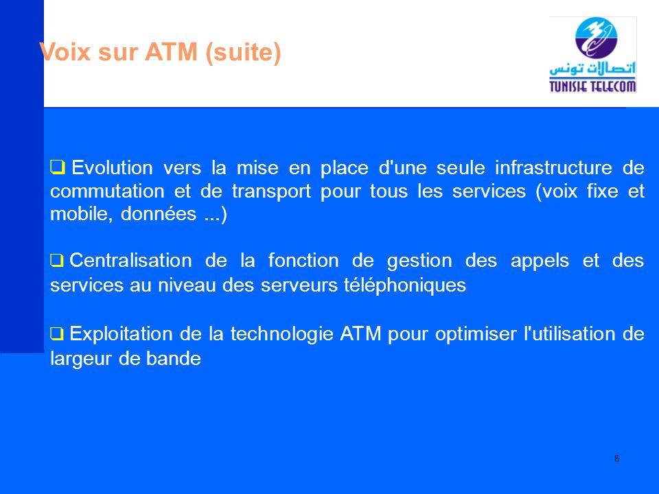 Voix sur ATM (suite)