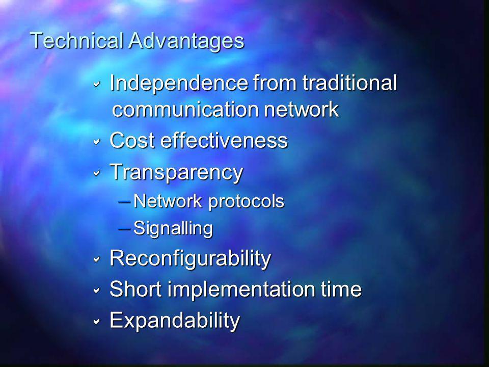 Technical Advantages Network protocols Signalling