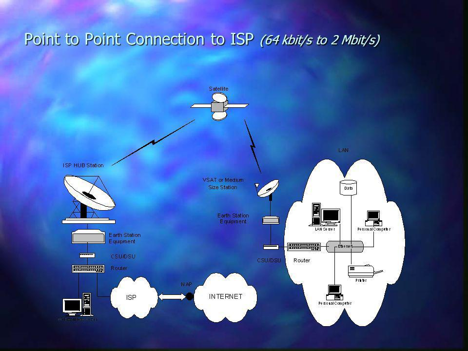Point to Point Connection to ISP (64 kbit/s to 2 Mbit/s)