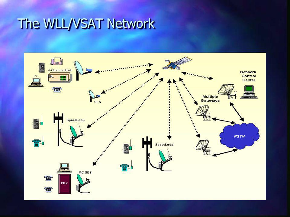 The WLL/VSAT Network