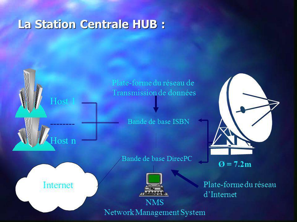 La Station Centrale HUB :