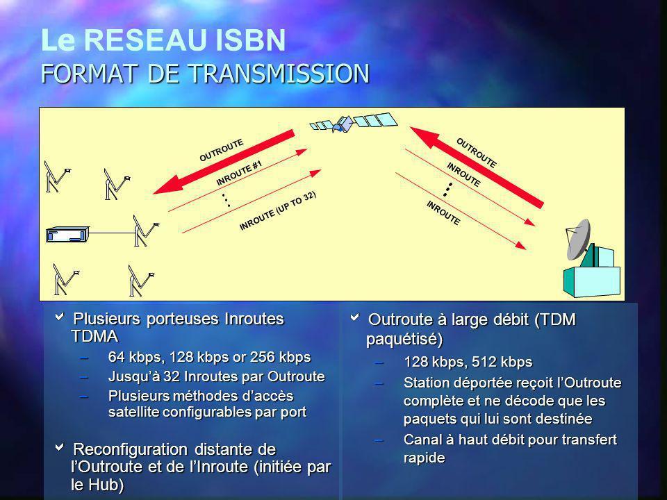 Le RESEAU ISBN FORMAT DE TRANSMISSION