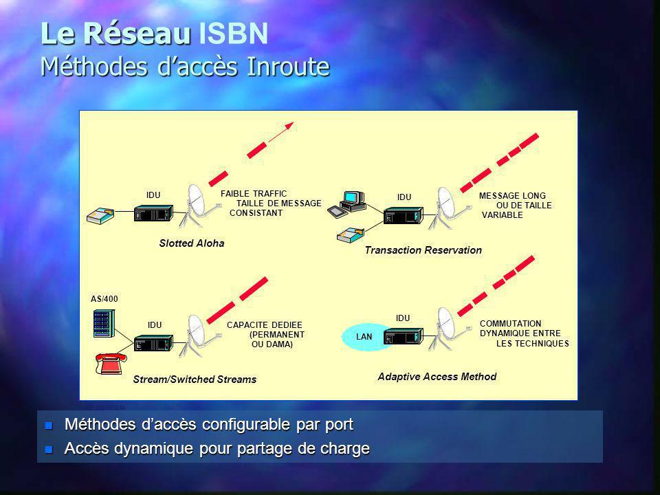 Le Réseau ISBN Méthodes d'accès Inroute