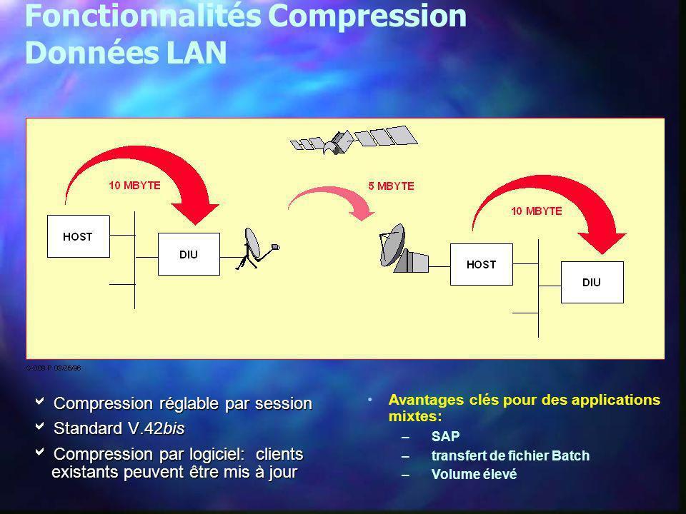 Fonctionnalités Compression Données LAN