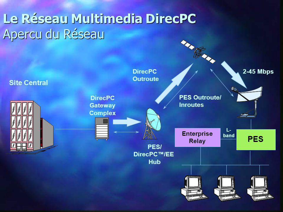 Le Réseau Multimedia DirecPC Apercu du Réseau