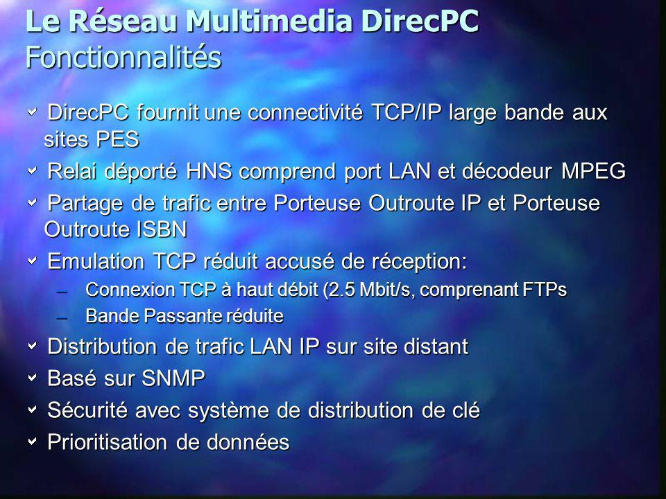 Le Réseau Multimedia DirecPC Fonctionnalités
