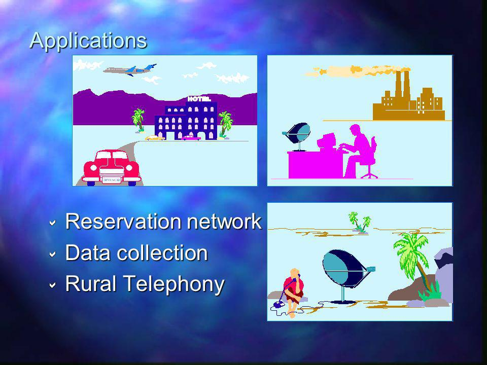 Applications  Reservation network  Data collection  Rural Telephony