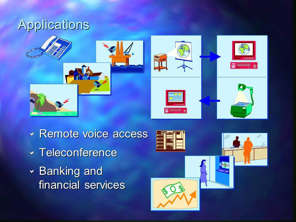 Applications  Remote voice access  Teleconference