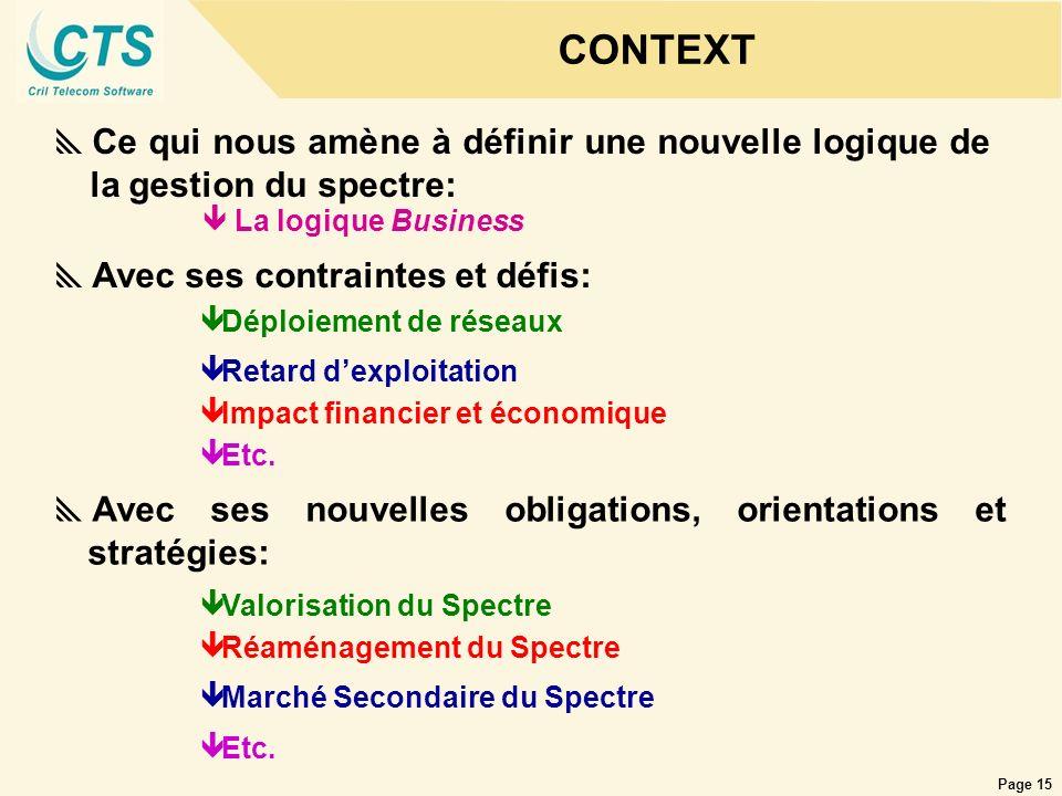 CONTEXT Ce qui nous amène à définir une nouvelle logique de la gestion du spectre: La logique Business.