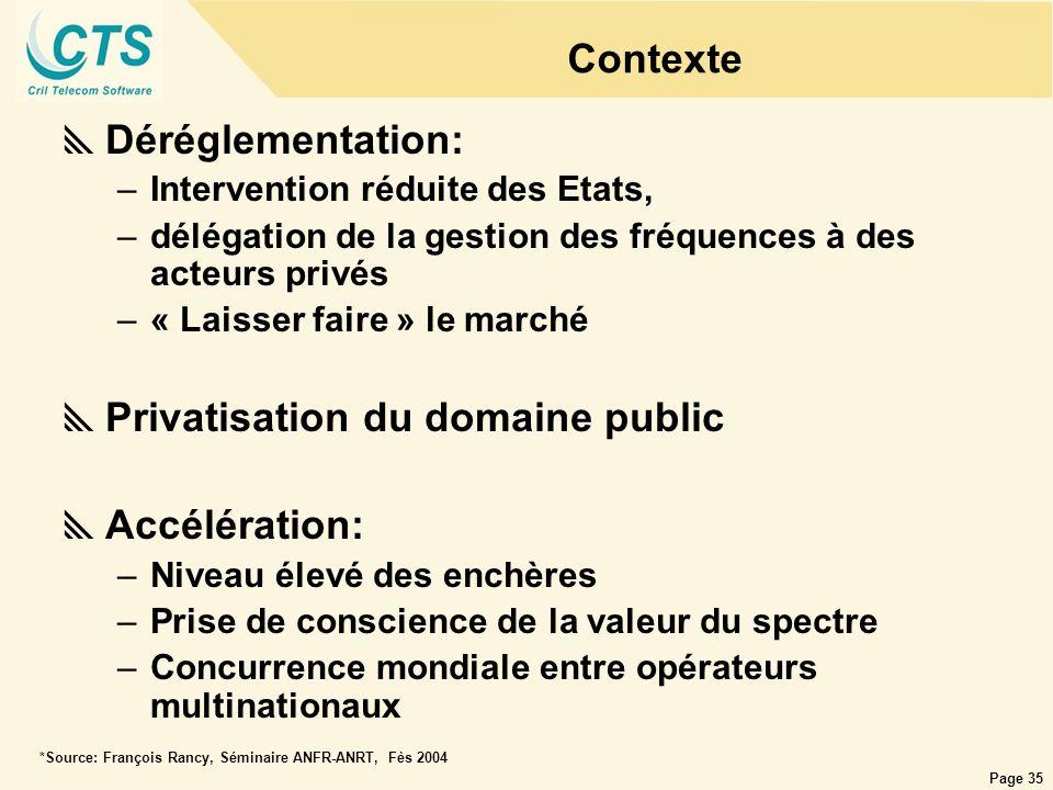 Privatisation du domaine public Accélération: