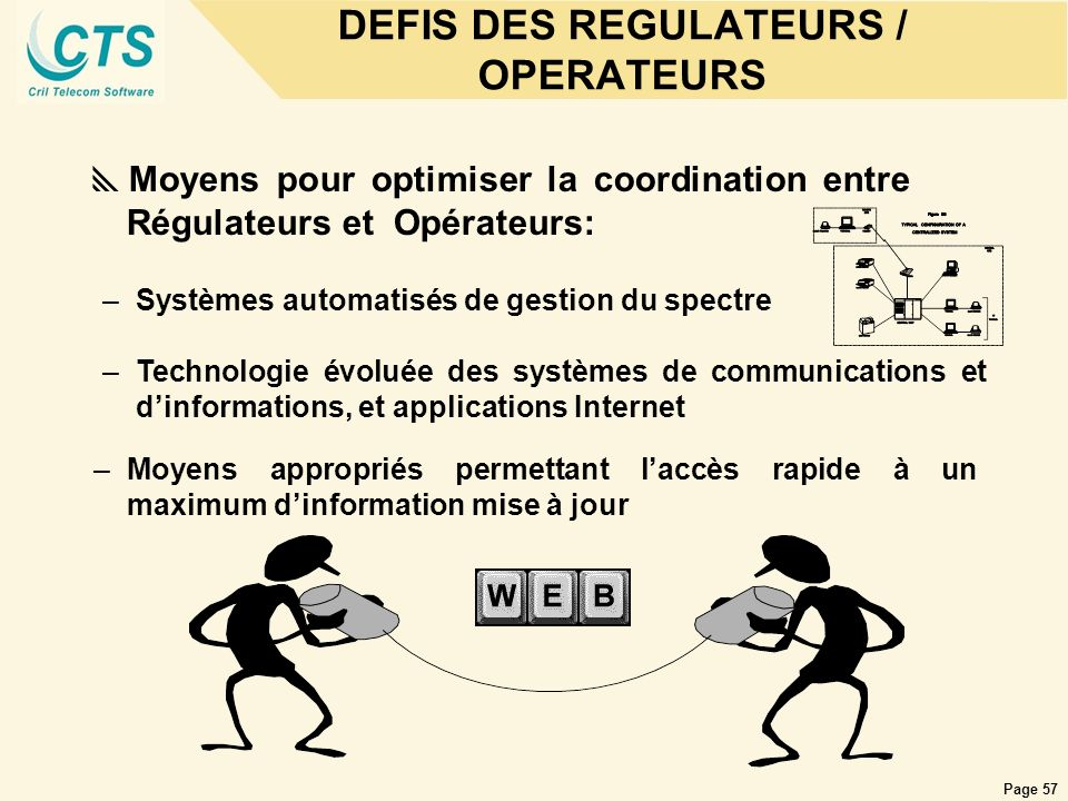 DEFIS DES REGULATEURS / OPERATEURS