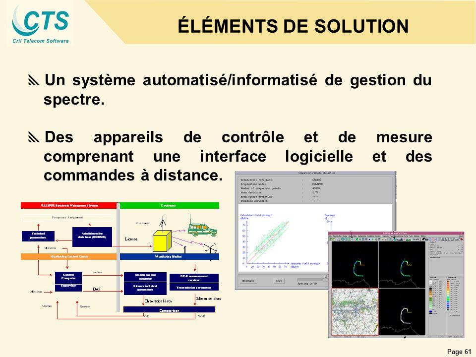 ÉLÉMENTS DE SOLUTIONUn système automatisé/informatisé de gestion du spectre.