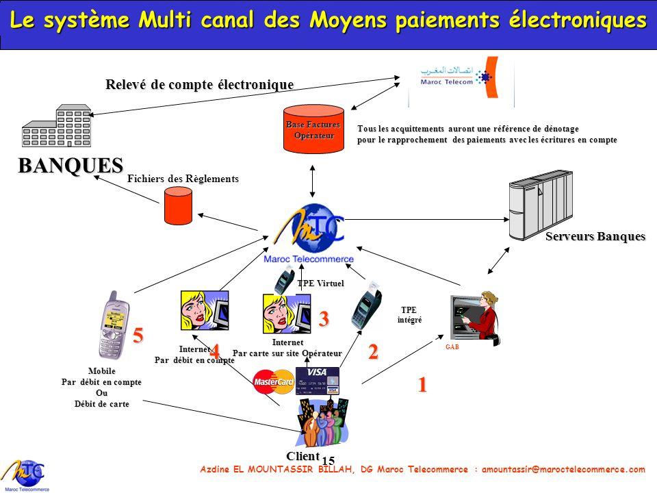 Le système Multi canal des Moyens paiements électroniques