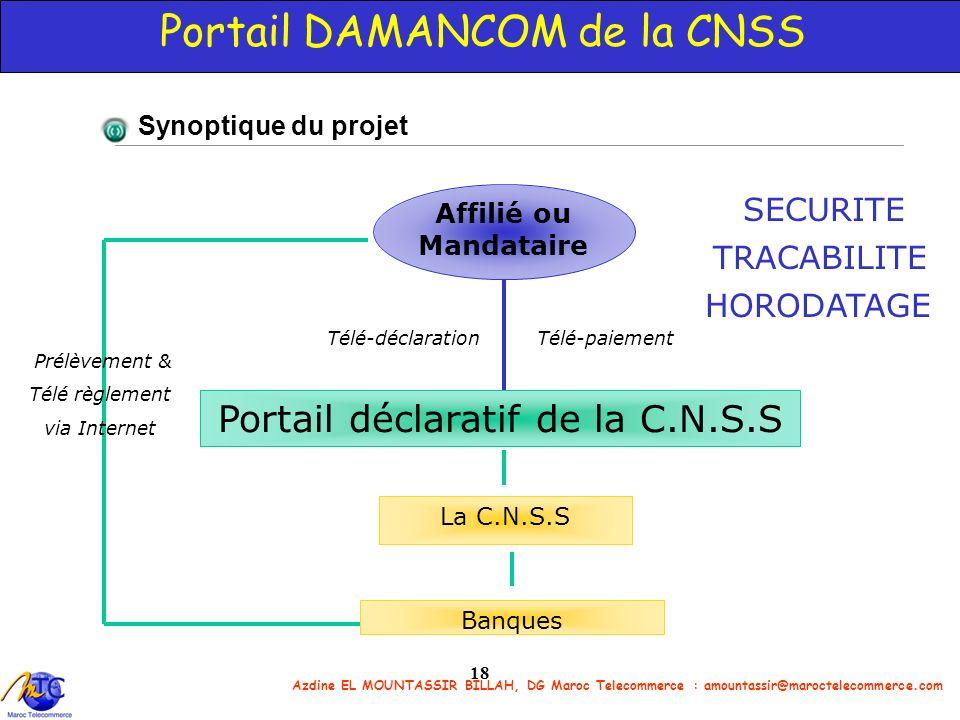 Portail DAMANCOM de la CNSS