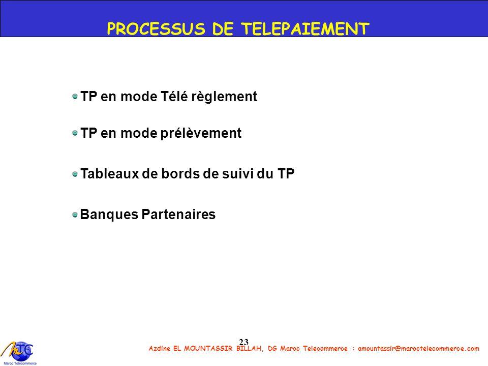 PROCESSUS DE TELEPAIEMENT