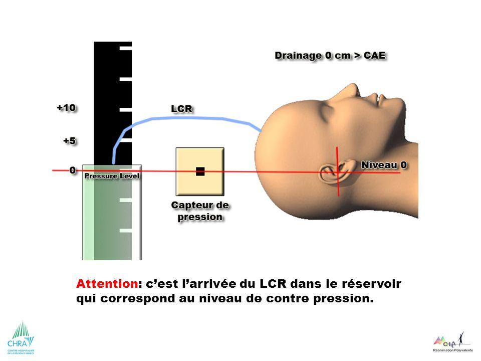 Attention: c'est l'arrivée du LCR dans le réservoir qui correspond au niveau de contre pression.