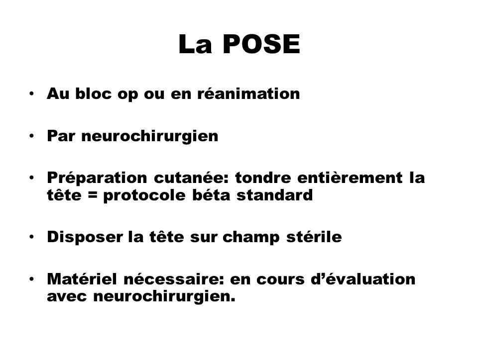 La POSE Au bloc op ou en réanimation Par neurochirurgien