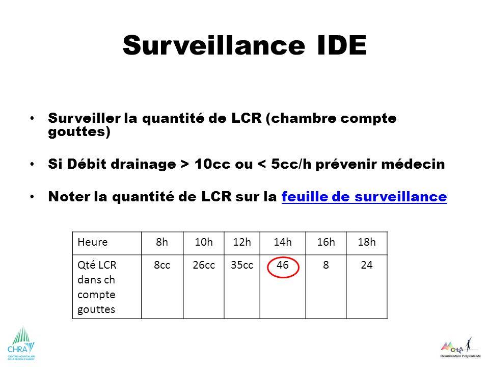 Surveillance IDE Surveiller la quantité de LCR (chambre compte gouttes) Si Débit drainage > 10cc ou < 5cc/h prévenir médecin.