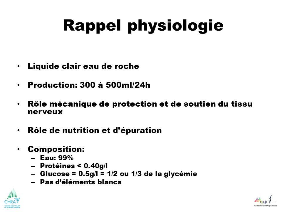 Rappel physiologie Liquide clair eau de roche