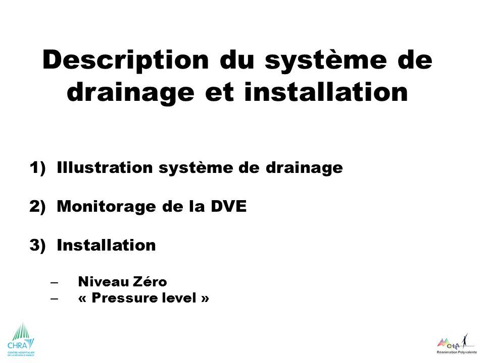 Description du système de drainage et installation