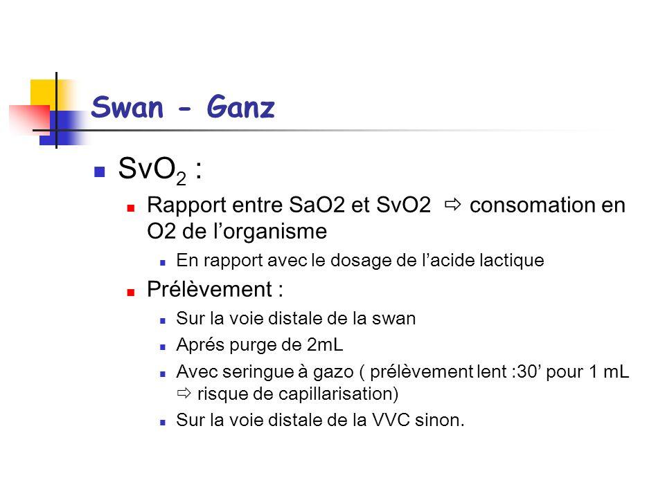 Swan - Ganz SvO2 : Rapport entre SaO2 et SvO2  consomation en O2 de l'organisme. En rapport avec le dosage de l'acide lactique.