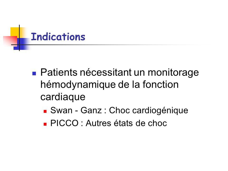 Indications Patients nécessitant un monitorage hémodynamique de la fonction cardiaque. Swan - Ganz : Choc cardiogénique.