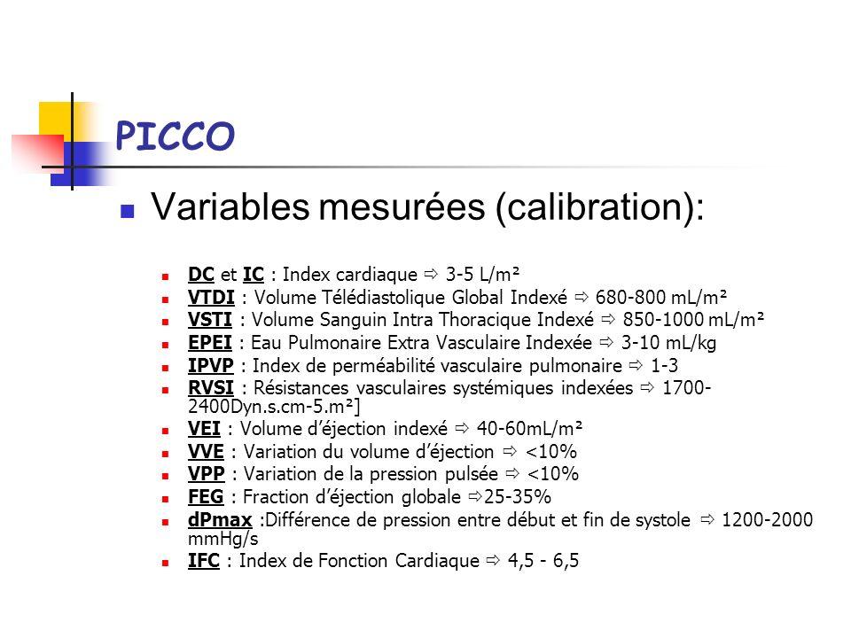 Variables mesurées (calibration):