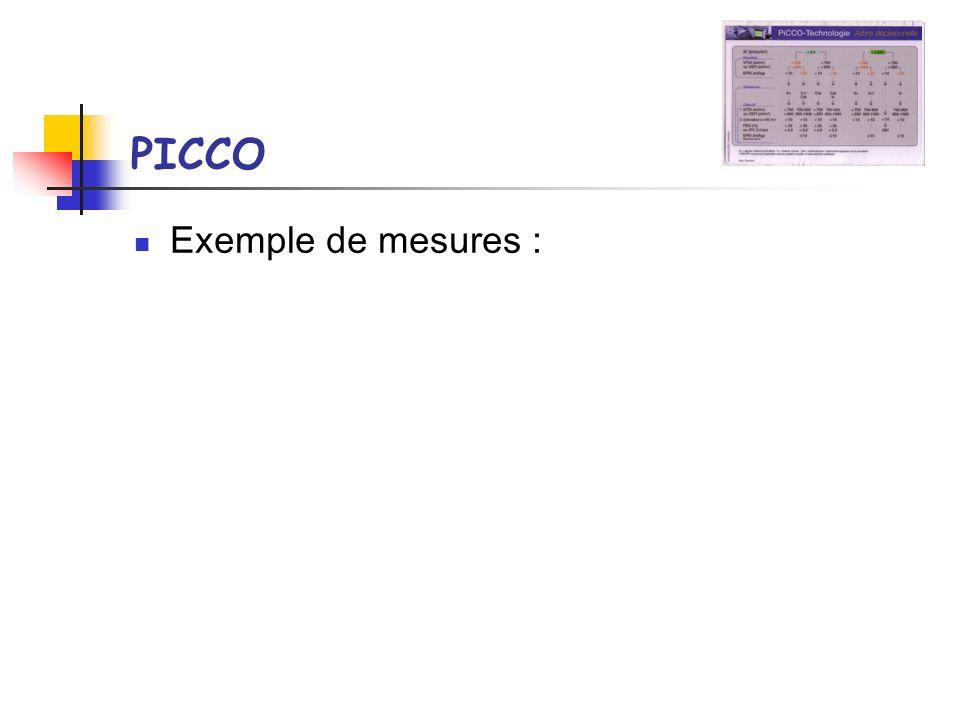 PICCO Exemple de mesures :