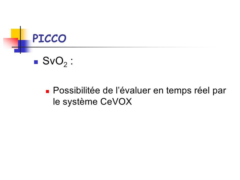 PICCO SvO2 : Possibilitée de l'évaluer en temps réel par le système CeVOX