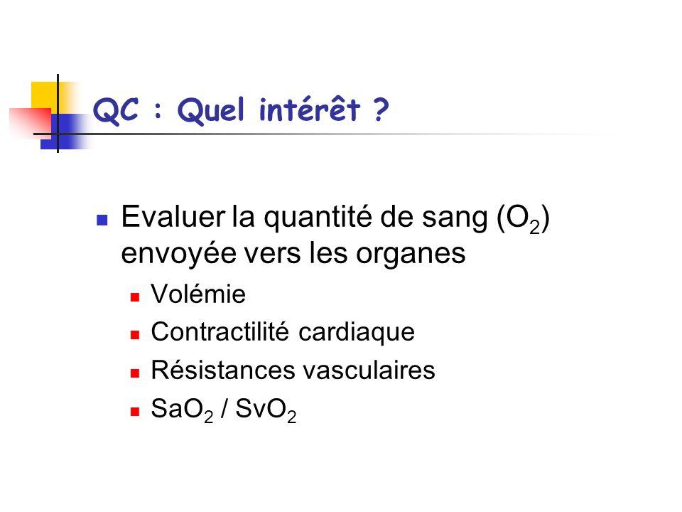 Evaluer la quantité de sang (O2) envoyée vers les organes