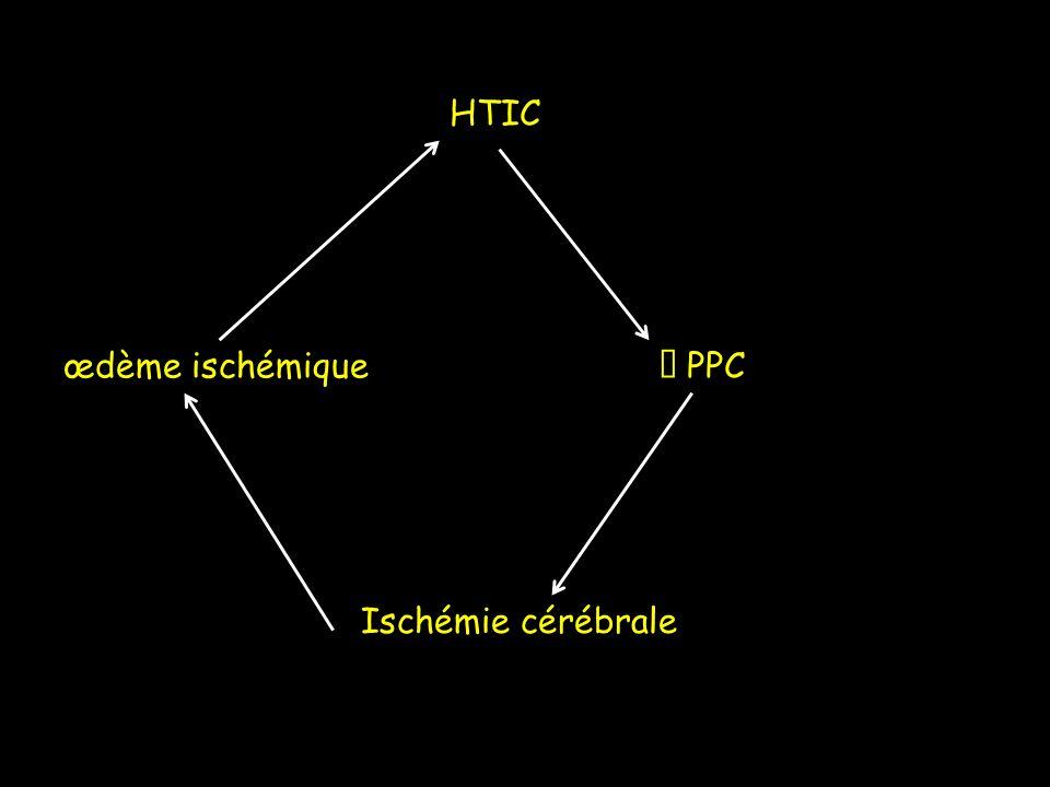 HTIC œdème ischémique  PPC Ischémie cérébrale
