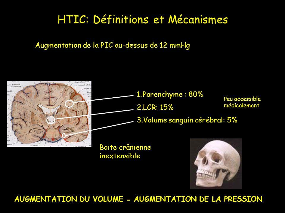 HTIC: Définitions et Mécanismes