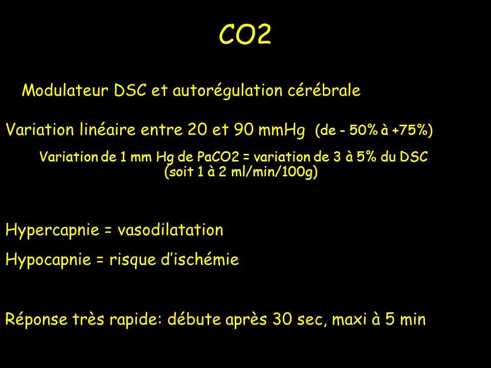 CO2 Modulateur DSC et autorégulation cérébrale