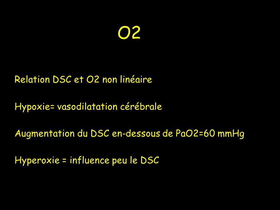 O2 Relation DSC et O2 non linéaire Hypoxie= vasodilatation cérébrale