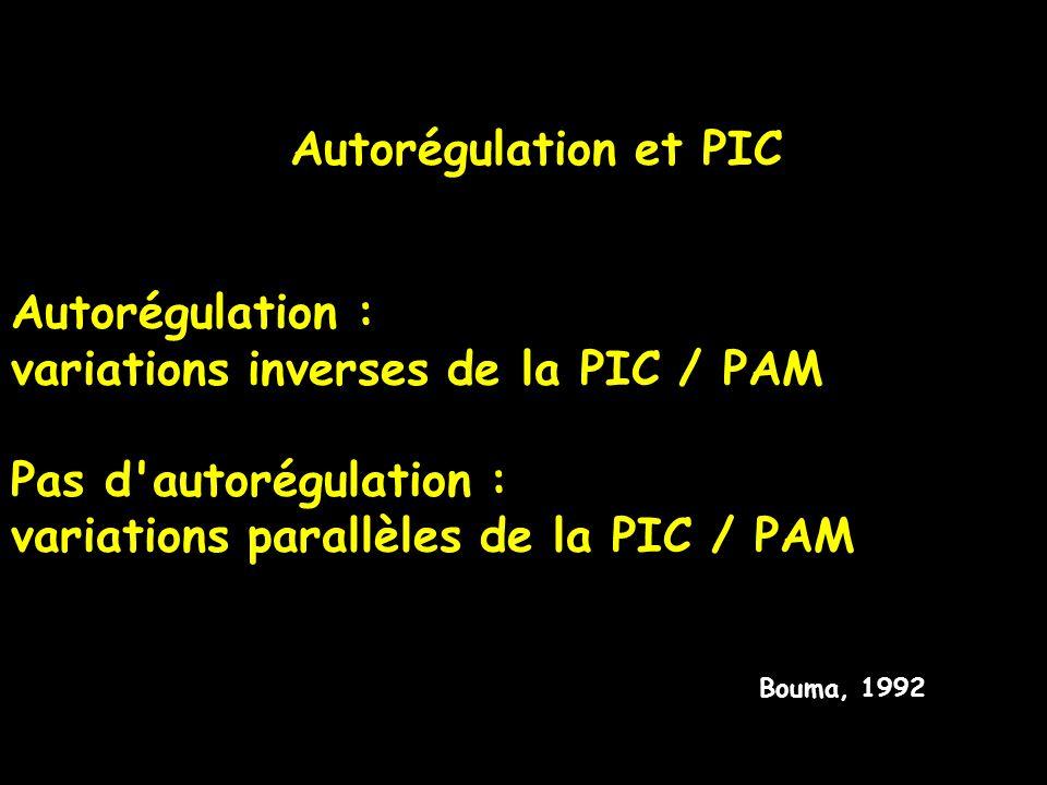variations inverses de la PIC / PAM Pas d autorégulation :