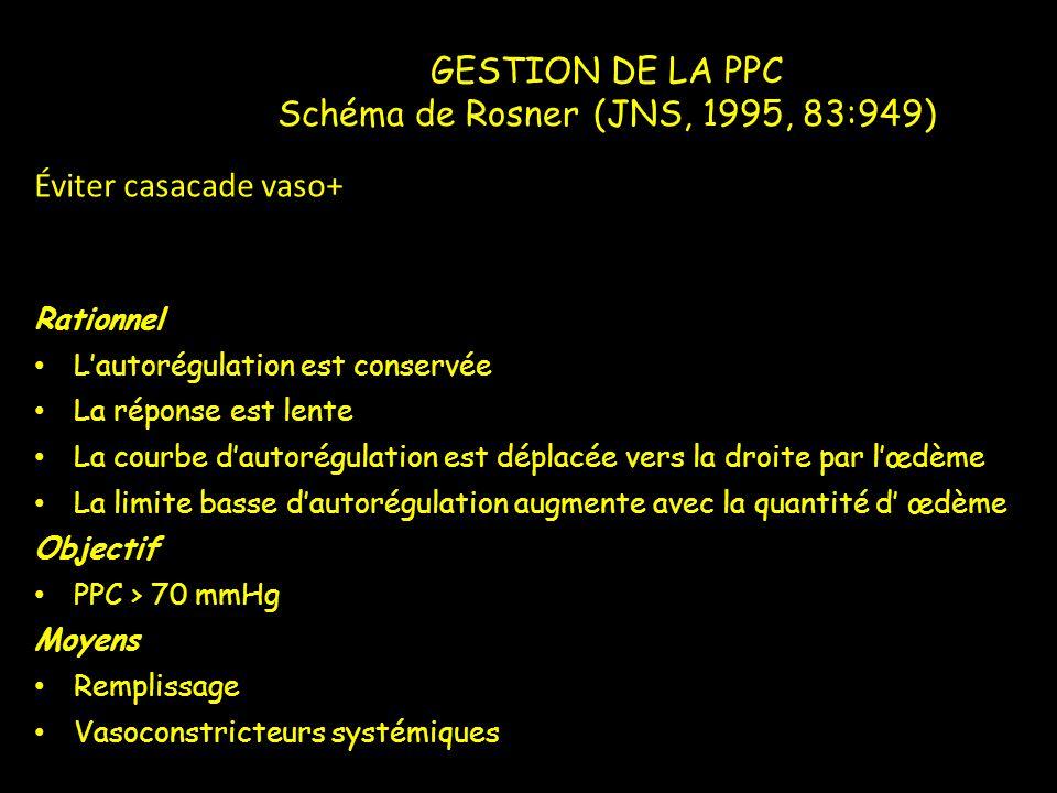 Schéma de Rosner (JNS, 1995, 83:949)